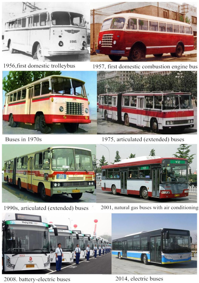 Bus development [Photo: from China Plus]